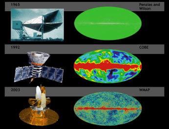 Cosmology@Home